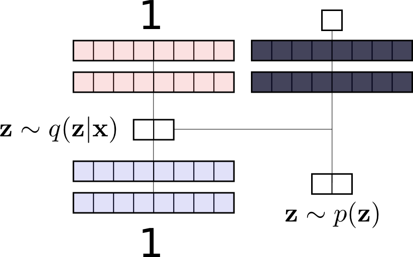 adversarial-autoencoder-diagram